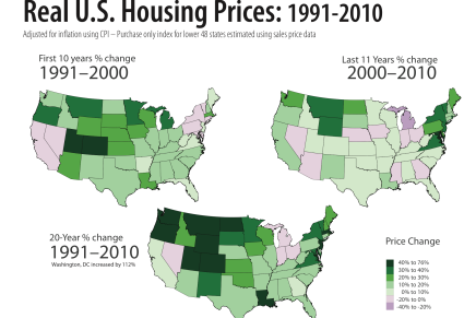 Inflation adjusted Housing Prices by State 1991-2010