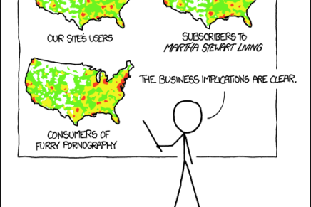 Why mapping the US is so difficult