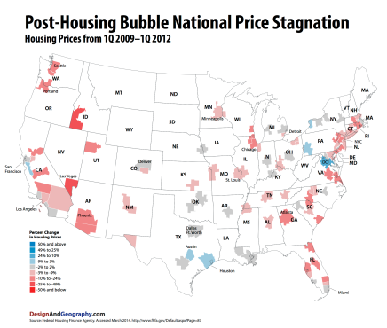 Post Bubble Housing Price Stagnation (USA)