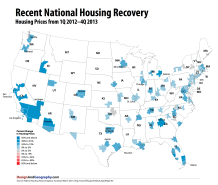 Housing Recovery (Q1 2012 to Q42013)