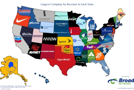 Interesting Map of Largest Company by State byRevenue